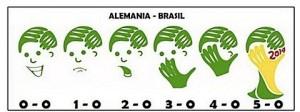 brazil-germany-meme