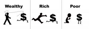 Richness versus wealth