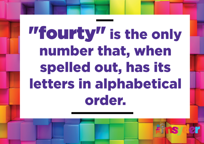 Fourty is alphabetical